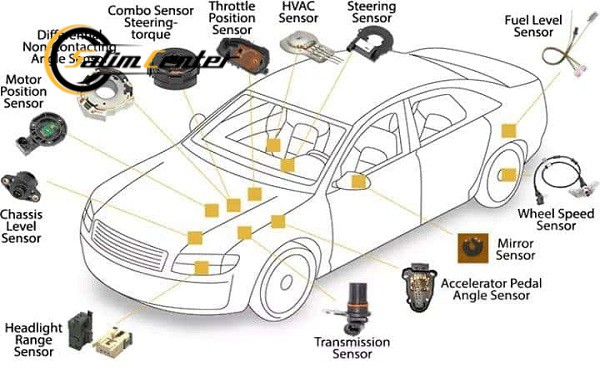 انواع سنسورهای خودرو و 6 سنسور اصلی ماشین که باید بدانید!